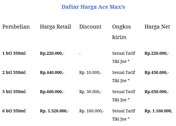 daftar-harga-acmx